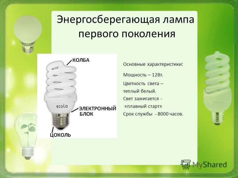 Энергосберегающая лампа первого поколения Основные характеристики: Мощность – 12Вт. Цветность света – теплый белый. Свет зажигается - «плавный старт» Срок службы - 8000 часов.