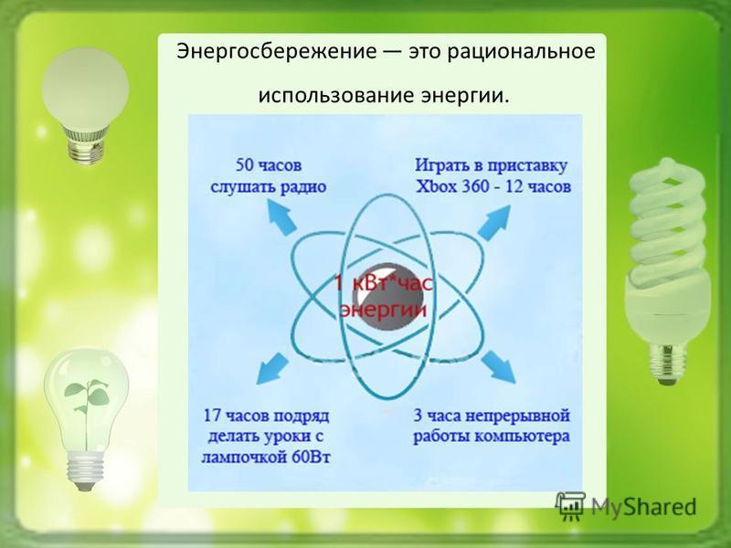 Энергосбережение это рациональное использование энергии.