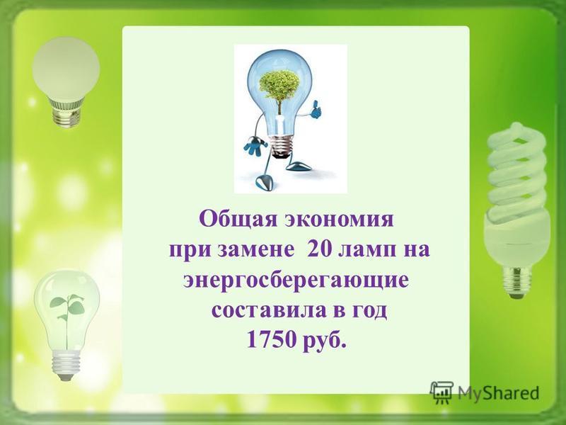 Общая экономия при замене 20 ламп на энергосберегающие составила в год 1750 руб.