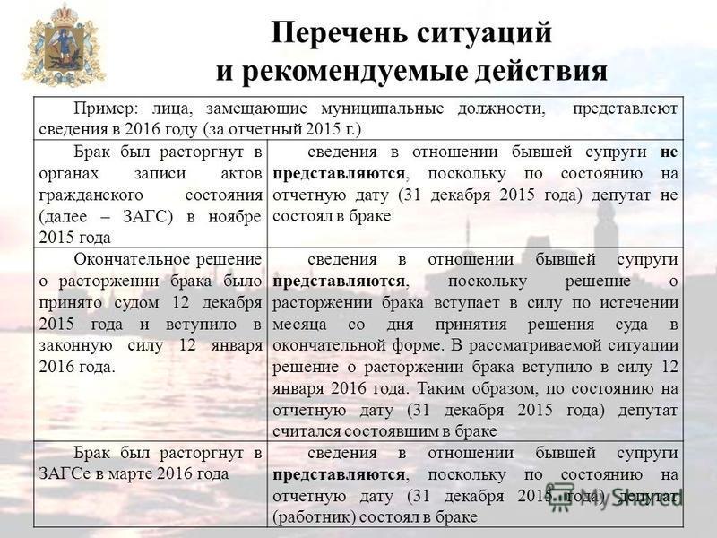 Пример: лица, замещающие муниципальные должности, представлеют сведения в 2016 году (за отчетный 2015 г.) Брак был расторгнут в органах записи актов гражданского состояния (далее – ЗАГС) в ноябре 2015 года сведения в отношении бывшей супруги не предс