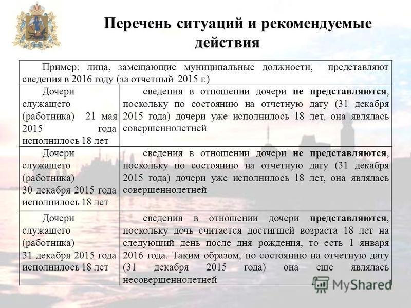 Пример: лица, замещающие муниципальные должности, представляют сведения в 2016 году (за отчетный 2015 г.) Дочери служащего (работника) 21 мая 2015 года исполнилось 18 лет сведения в отношении дочери не представляются, поскольку по состоянию на отчетн