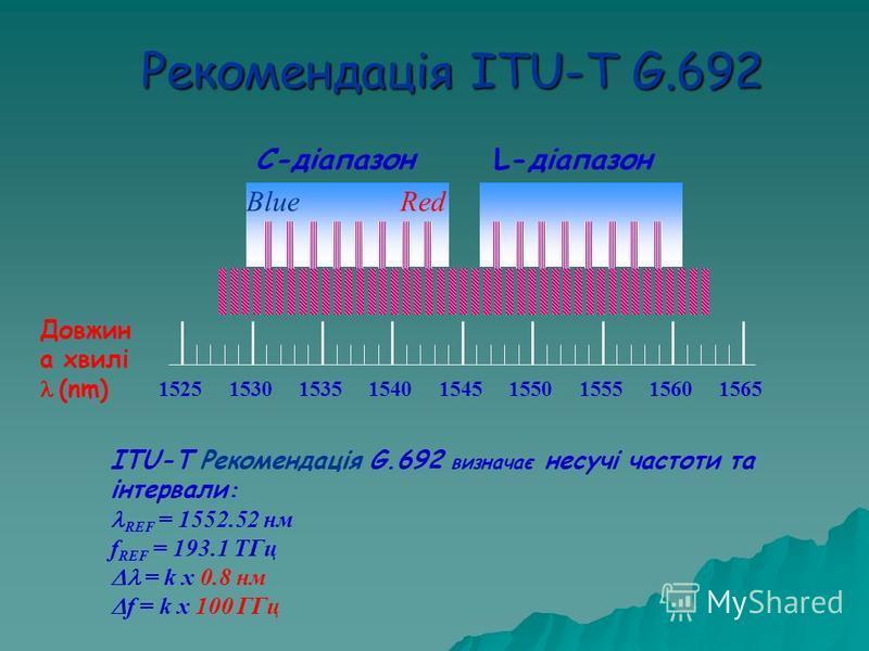 Рекомендація ITU-T G.692 Довжин а хвилі (nm) C-діапазонL-діапазон 152515401545155015551560156515301535 Blue Red ITU-T Рекомендація G.692 визначає несучі частоты та інтервали : REF = 1552.52 нм f REF = 193.1 ТГц = k x 0.8 нм f = k x 100 ГГц