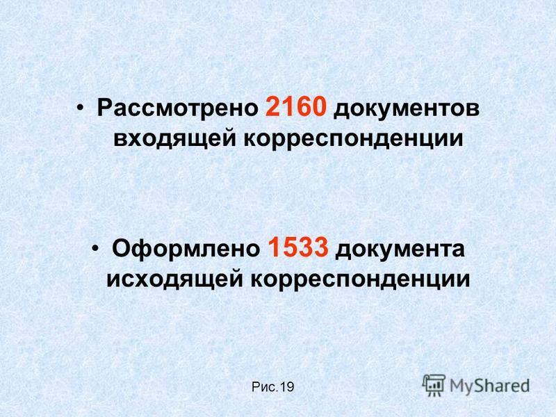Рассмотрено 2160 документов входящей корреспонденции Оформлено 1533 документа исходящей корреспонденции Рис.19