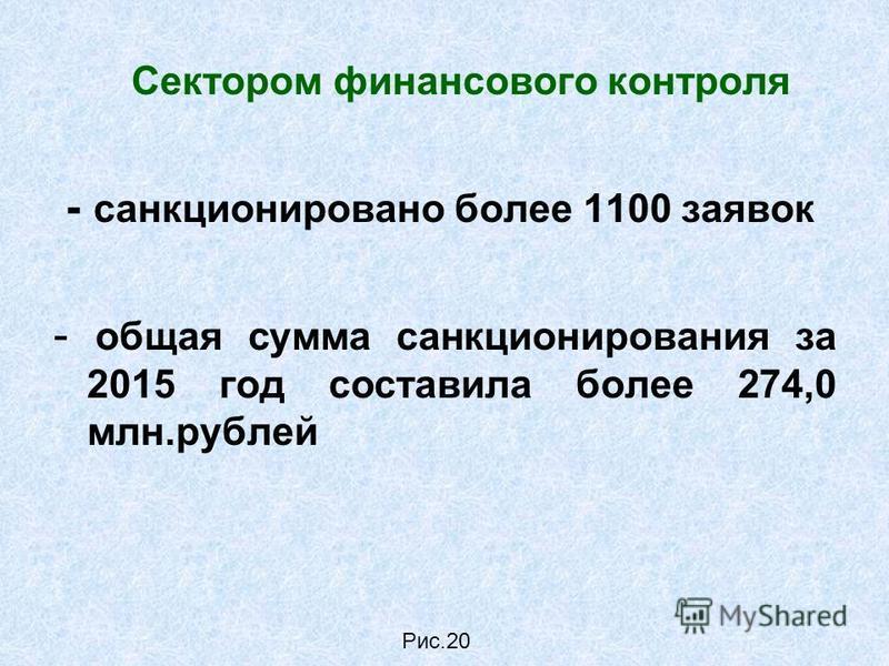 Сектором финансового контроля - санкционировано более 1100 заявок - общая сумма санкционирования за 2015 год составила более 274,0 млн.рублей Рис.20