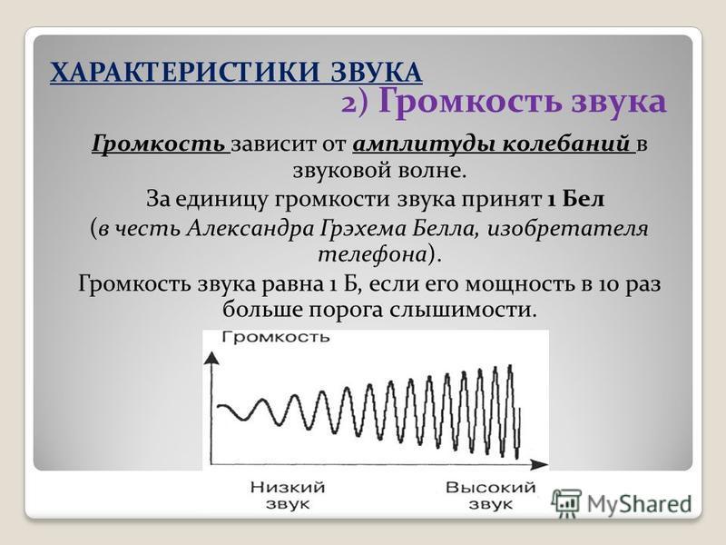 2) Громкость звука Громкость зависит от амплитуды колебаний в звуковой волне. За единицу громкости звука принят 1 Бел (в честь Александра Грэхема Белла, изобретателя телефона). Громкость звука равна 1 Б, если его мощность в 10 раз больше порога слыши