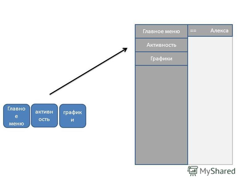 Главно е меню активность график и == Алекса Главное меню Активность Графики