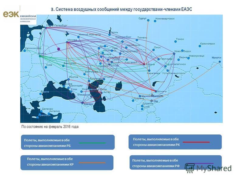3. Система воздушных сообщений между государствами-членами ЕАЭС Полеты, выполняемые в обе стороны авиакомпаниями РФ Полеты, выполняемые в обе стороны авиакомпаниями РК Актобе Махачкала Полеты, выполняемые в обе стороны авиакомпаниями РБ По состоянию