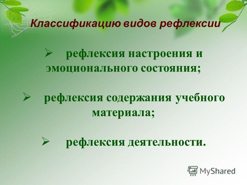 Классификацию видов рефлексии рефлексия настроения и эмоционального состояния; рефлексия содержания учебного материала; рефлексия деятельности.