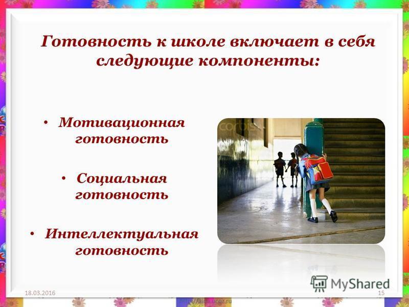 Готовность к школе включает в себя следующие компоненты: Мотивационная готовность Социальная готовность Интеллектуальная готовность 18.03.201615