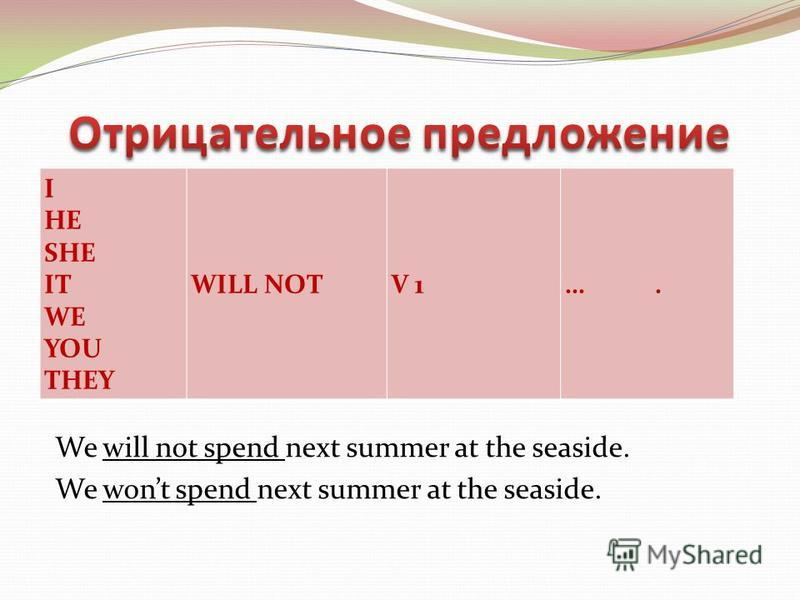 I HE SHE IT WE YOU THEY WILL NOTV 1…. We will not spend next summer at the seaside. We wont spend next summer at the seaside.