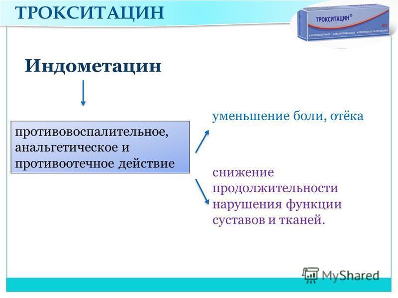 ТРОКСИТАЦИН Индометацин противовоспалительное, анальгетическое и противоотечное действие уменьшение боли, отёка снижение продолжительности нарушения функции суставов и тканей.