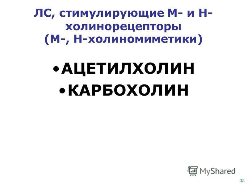 35 ЛС, стимулирующие М- и Н- холинорецепторы (М-, Н-холиномиметики) АЦЕТИЛХОЛИН КАРБОХОЛИН