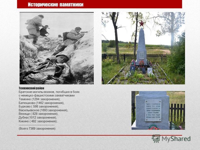 Темкинский район Братские могилы воинов, погибших в боях с немецко-фашистскими захватчиками Темкино (1294 захоронения); Батюшково (1462 захоронения), Бурково ( 598 захоронения), Васильевское (1693 захоронения), Вязищи ( 828 захоронения), Дубна (1012