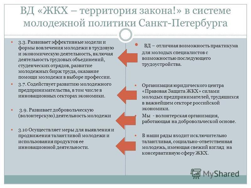 ВД «ЖКХ – территория закона!» в системе молодежной политики Санкт-Петербурга 3.3. Развивает эффективные модели и формы вовлечения молодежи в трудовую и экономическую деятельность, включая деятельность трудовых объединений, студенческих отрядов, разви