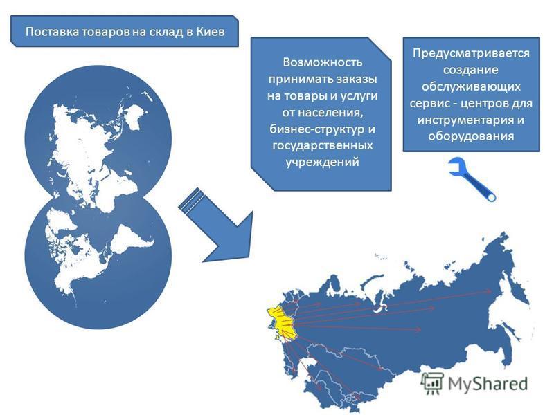 Поставка товаров на склад в Киев Возможность принимать заказы на товары и услуги от населения, бизнес-структур и государственных учреждений Предусматривается создание обслуживающих сервис - центров для инструментария и оборудования