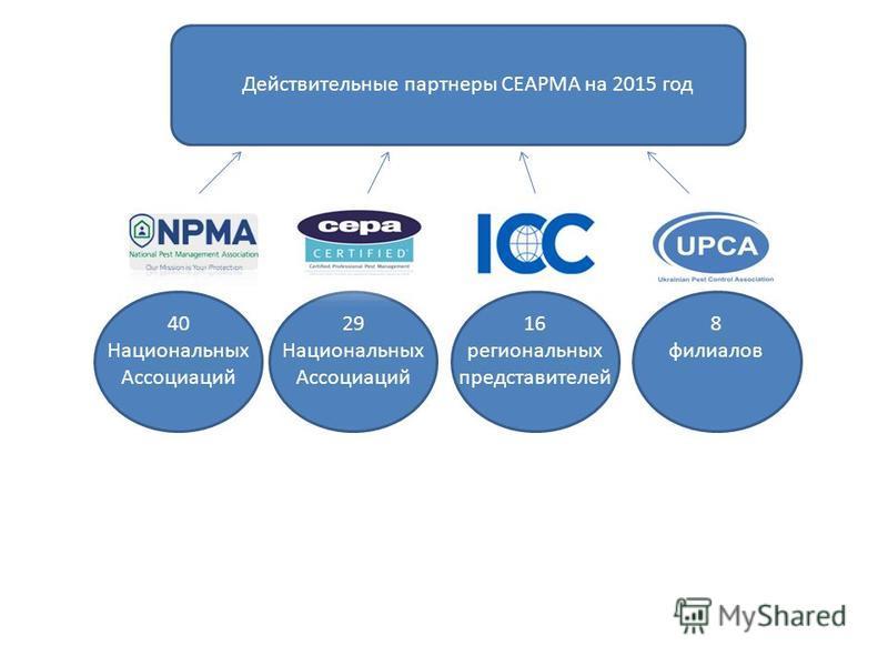 Действительные партнеры СEАPMA на 2015 год 29 Национальных Ассоциаций 40 Национальных Ассоциаций 16 региональных представителей 8 филиалов