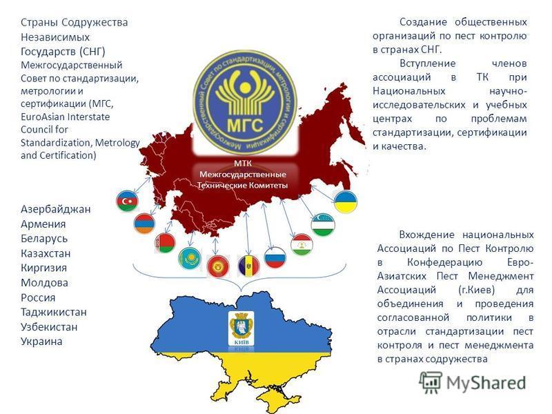 Азербайджан Армения Беларусь Казахстан Киргизия Молдова Россия Таджикистан Узбекистан Украина МТК Межгосударственные Технические Комитеты Страны Содружества Независимых Государств (СНГ) Межгосударственный Совет по стандартизации, метрологии и сертифи