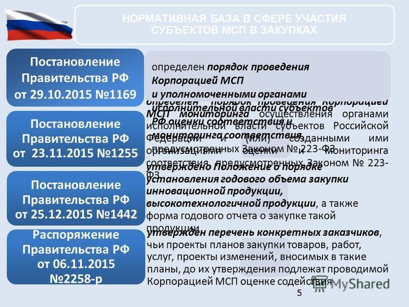 5 определен порядок проведения Корпорацией МСП мониторинга осуществления органами исполнительной власти субъектов Российской Федерации и (или) созданными ими организациями оценки и мониторинга соответствия, предусмотренных Законом 223- ФЗ Постановлен