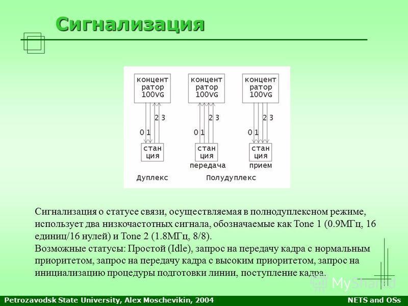Petrozavodsk State University, Alex Moschevikin, 2004NETS and OSs Сигнализация Сигнализация о статусе связи, осуществляемая в полнодуплексном режиме, использует два низкочастотных сигнала, обозначаемые как Tone 1 (0.9МГц, 16 единиц/16 нулей) и Tone 2