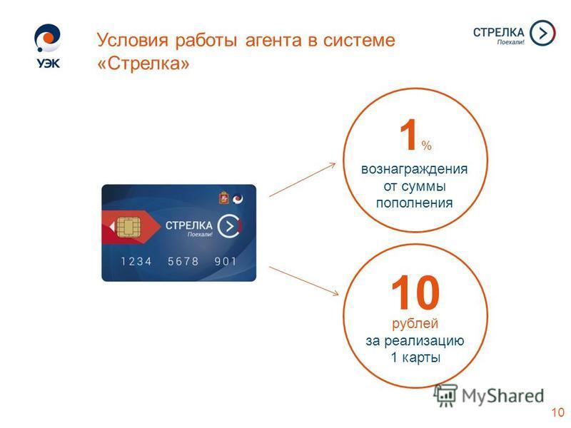 10 Условия работы агента в системе «Стрелка» 10 рублей за реализацию 1 карты 1 % вознаграждения от суммы пополнения