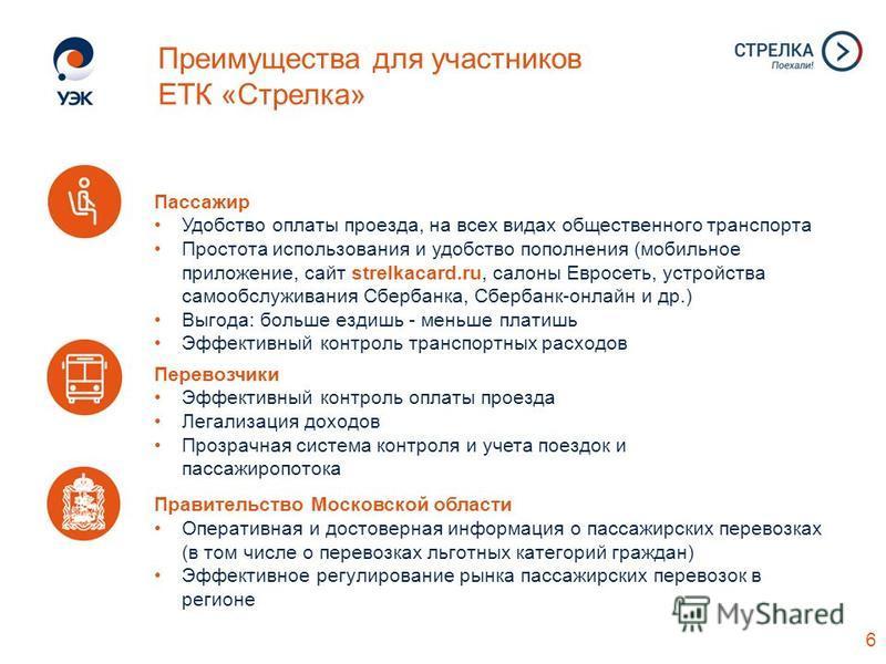 Преимущества для участников ЕТК «Стрелка» 6 Правительство Московской области Оперативная и достоверная информация о пассажирских перевозках (в том числе о перевозках льготных категорий граждан) Эффективное регулирование рынка пассажирских перевозок в