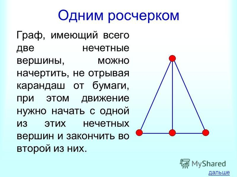 Одним росчерком Граф, имеющий всего две нечетные вершины, можно начертить, не отрывая карандаш от бумаги, при этом движение нужно начать с одной из этих нечетных вершин и закончить во второй из них. дальше