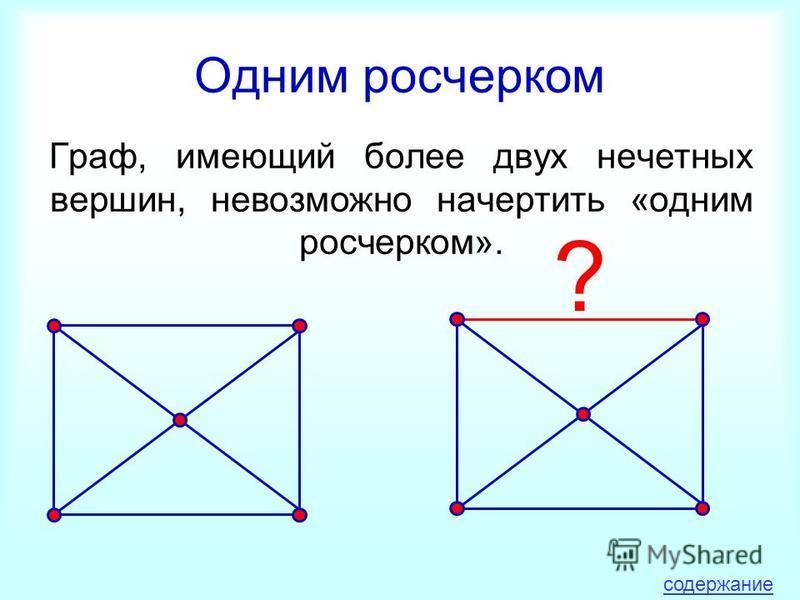 Одним росчерком Граф, имеющий более двух нечетных вершин, невозможно начертить «одним росчерком». ? содержание