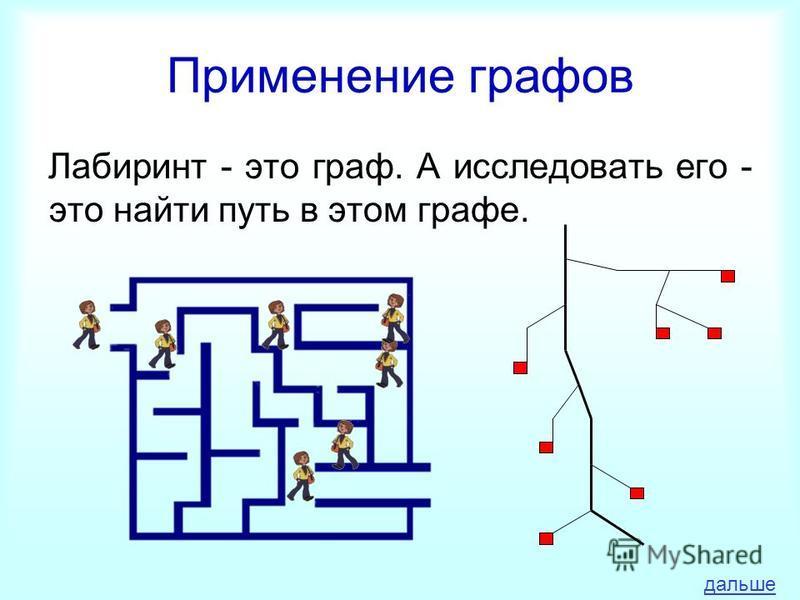 Применение графов Лабиринт - это граф. А исследовать его - это найти путь в этом графе. дальше