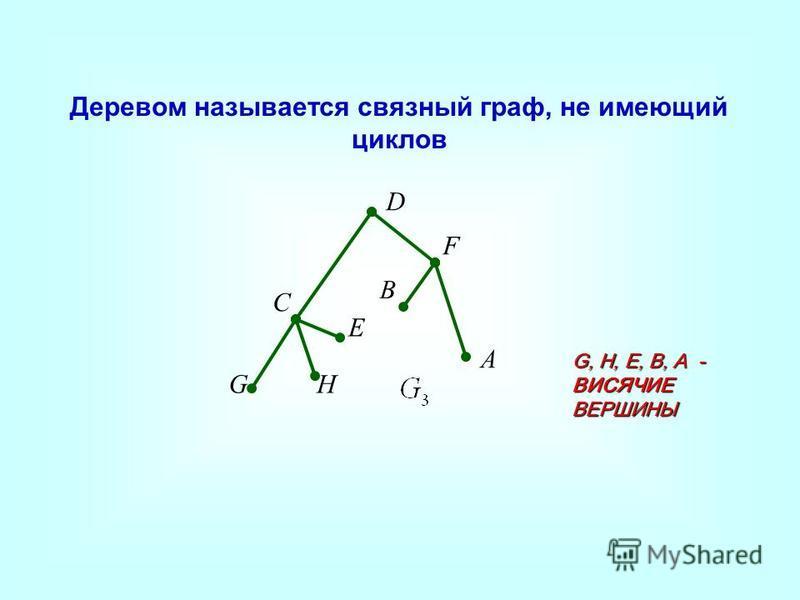 GH E C D F A B G, H, E, B, A - ВИСЯЧИЕ ВЕРШИНЫ Деревом называется связный граф, не имеющий циклов