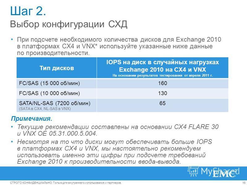 16СТРОГО КОНФИДЕНЦИАЛЬНО. Только для внутреннего использования и партнеров. Шаг 2. Выбор конфигурации СХД При подсчете необходимого количества дисков для Exchange 2010 в платформах CX4 и VNX* используйте указанные ниже данные по производительности. П