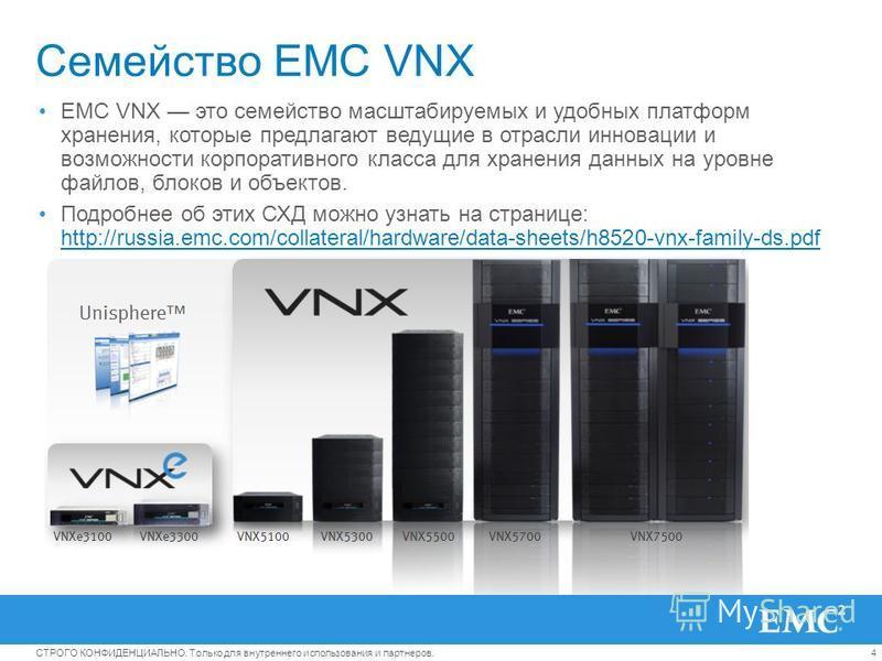 4СТРОГО КОНФИДЕНЦИАЛЬНО. Только для внутреннего использования и партнеров. Семейство EMC VNX EMC VNX это семейство масштабируемых и удобных платформ хранения, которые предлагают ведущие в отрасли инновации и возможности корпоративного класса для хран