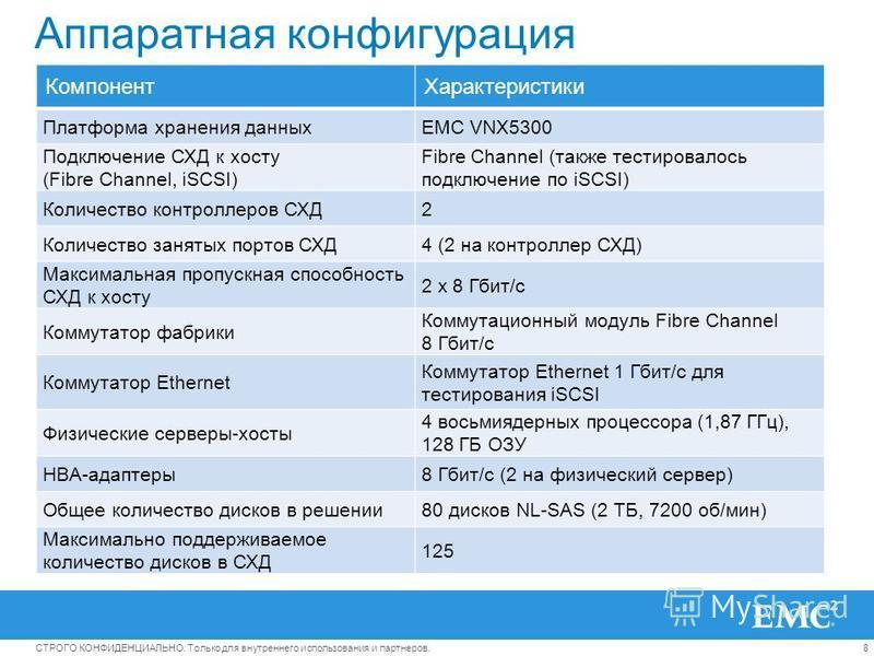 8СТРОГО КОНФИДЕНЦИАЛЬНО. Только для внутреннего использования и партнеров. Аппаратная конфигурация Компонент Характеристики Платформа хранения данныхEMC VNX5300 Подключение СХД к хосту (Fibre Channel, iSCSI) Fibre Channel (также тестировалось подключ