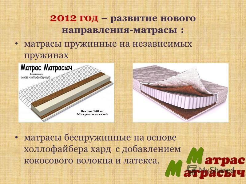 2012 год – развитие нового направления-матрасы : матрасы пружинные на независимых пружинах матрасы беспружинные на основе холлофайбера хард с добавлением кокосового волокна и латекса.