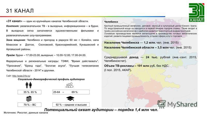 31 КАНАЛ «31 канал» один из крупнейших каналов Челябинской области. Контент: развлекательное ТВ - в выходные, информационное – в будни. В выходные сетка заполняется художественными фильмами и развлекательными шоу-программами. Зона вещания: Челябинск