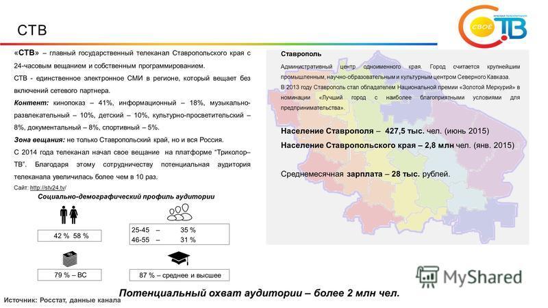 СТВ «СТВ» – главный государственный телеканал Ставропольского края с 24-часовым вещанием и собственным программированием. СТВ - единственное электронное СМИ в регионе, который вещает без включений сетевого партнера. Контент: кинопоказ – 41%, информац