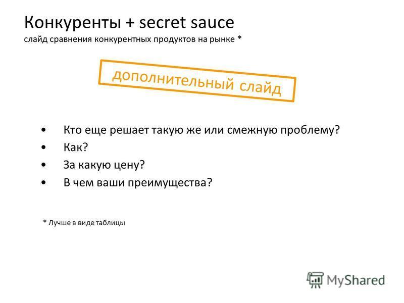 Конкуренты + secret sauce слайд сравнения конкурентных продуктов на рынке * Кто еще решает такую же или смежную проблему? Как? За какую цену? В чем ваши преимущества? * Лучше в виде таблицы дополнительный слайд