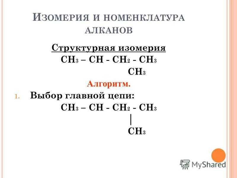 И ЗОМЕРИЯ И НОМЕНКЛАТУРА АЛКАНОВ Структурная изомерия CH 3 – CH - CH 2 - CH 3 CH 3 Алгоритм. 1. Выбор главной цепи: CH 3 – CH - CH 2 - CH 3 CH 3