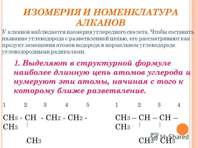 ИЗОМЕРИЯ И НОМЕНКЛАТУРА АЛКАНОВ У алканов наблюдается изомерия углеродного скелета. Чтобы составить название углеводорода с разветвленной цепью, его рассматривают как продукт замещения атомов водорода в нормальном углеводороде углеводородными радикал