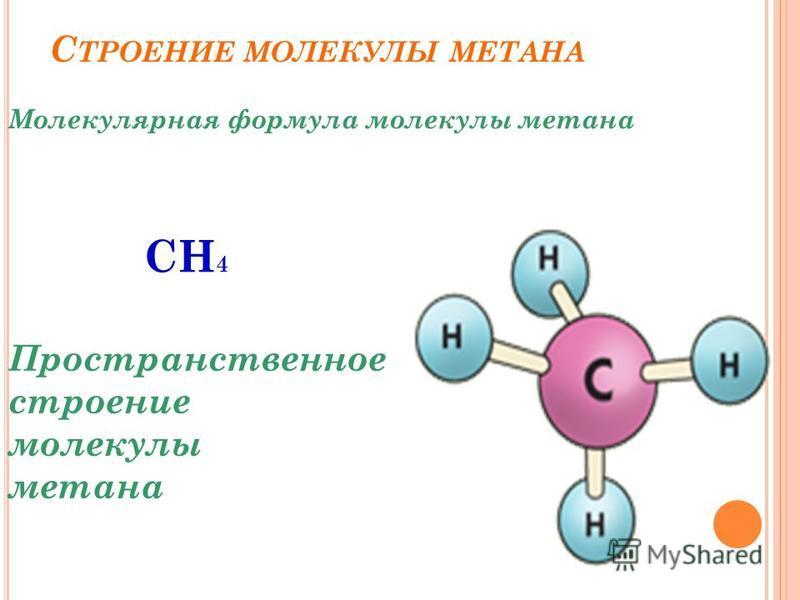 С ТРОЕНИЕ МОЛЕКУЛЫ МЕТАНА Молекулярная формула молекулы метана CH 4 Пространственное строение молекулы метана