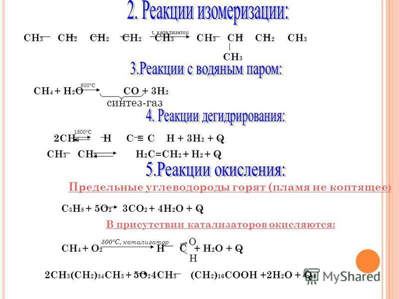 СН 3 СН 2 СН 2 СН 2 СН 3 t, катализатор СН 3 СН СН 2 СН 3 СН 3 СН 4 + Н 2 О СО + 3Н 2 800°С синтез-газ 2СН 4 Н С С Н + 3Н 2 + Q 1500°С СН 3 СН 3 Н 2 С=СН 2 + Н 2 + Q Предельные углеводороды горят (пламя не коптящее ) С 3 Н 8 + 5О 2 3СО 2 + 4Н 2 О + Q