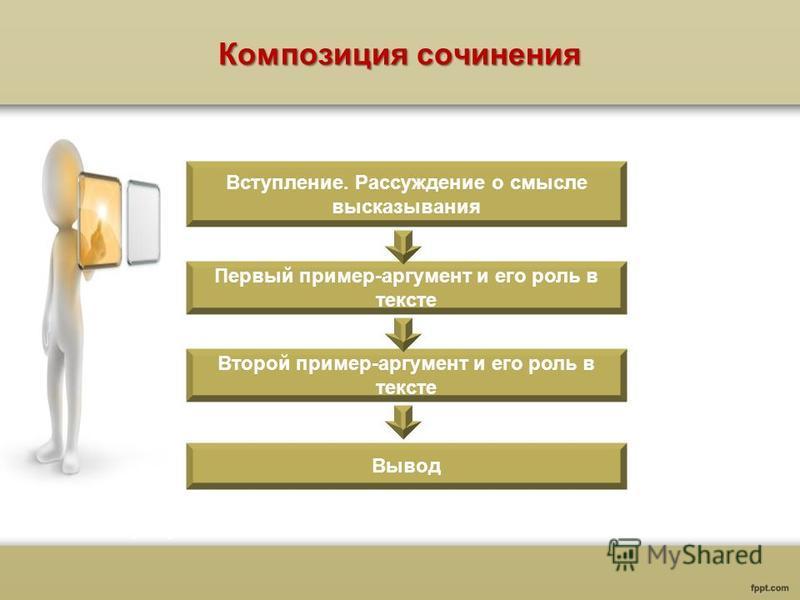 Композиция сочинения Вступление. Рассуждение о смысле высказывания Первый пример-аргумент и его роль в тексте Второй пример-аргумент и его роль в тексте Вывод