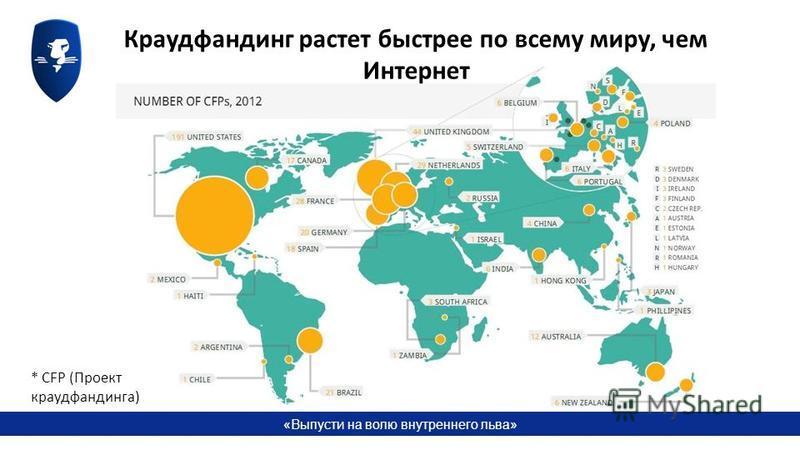 «Выпусти на волю внутреннего льва» Краудфандинг растет быстрее по всему миру, чем Интернет * CFP (Проект краудфандинга)
