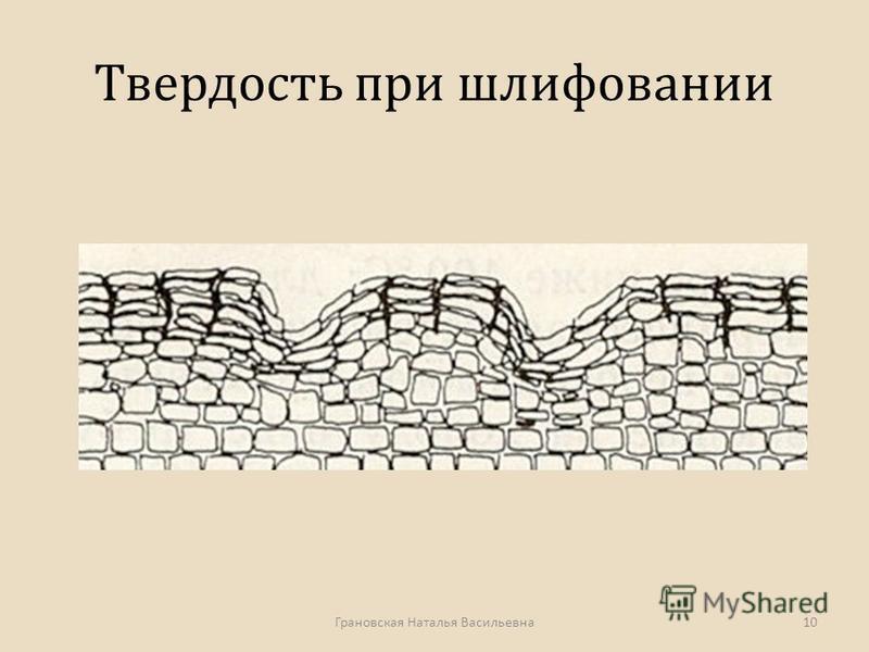 Твердость при шлифовании Грановская Наталья Васильевна 10