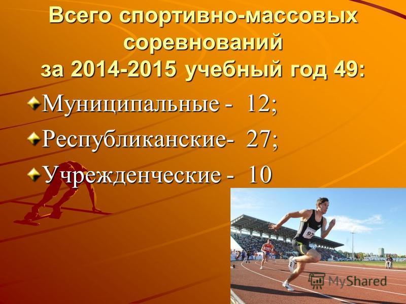 Всего спортивно-массовых соревнований за 2014-2015 учебный год 49: Муниципальные - 12; Республиканские- 27; Учрежденческие - 10