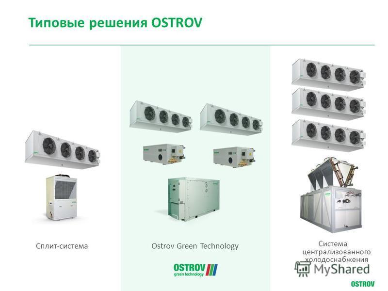 Сплит-система Система централизованного холодоснабжения Ostrov Green Technology Типовые решения OSTROV