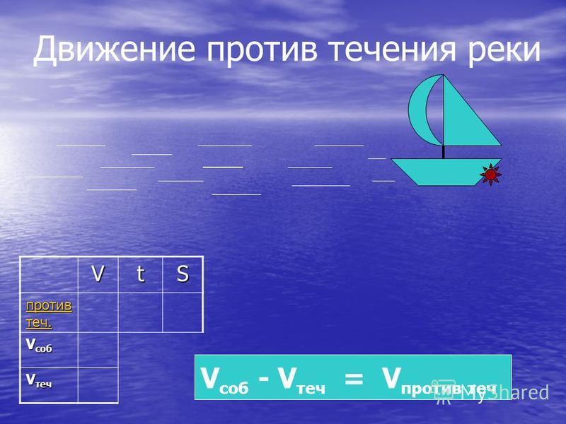 Движение против течения реки V саб - V теч = V против течVtS против теч. против теч. V саб V теч