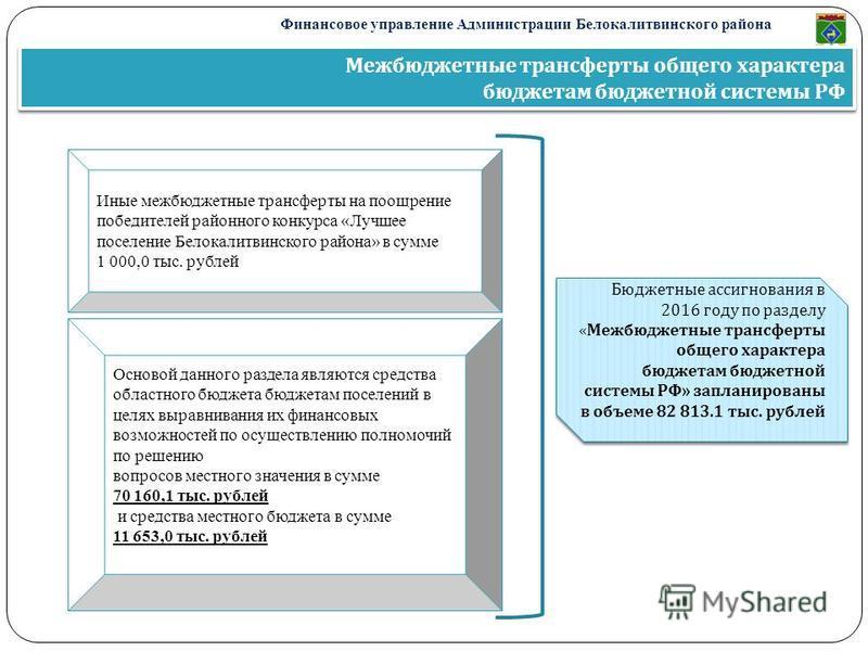 Финансовое управление Администрации Белокалитвинского района Межбюджетные трансферты общего характера бюджетам бюджетной системы РФ Межбюджетные трансферты общего характера бюджетам бюджетной системы РФ Бюджетные ассигнования в 2016 году по разделу «