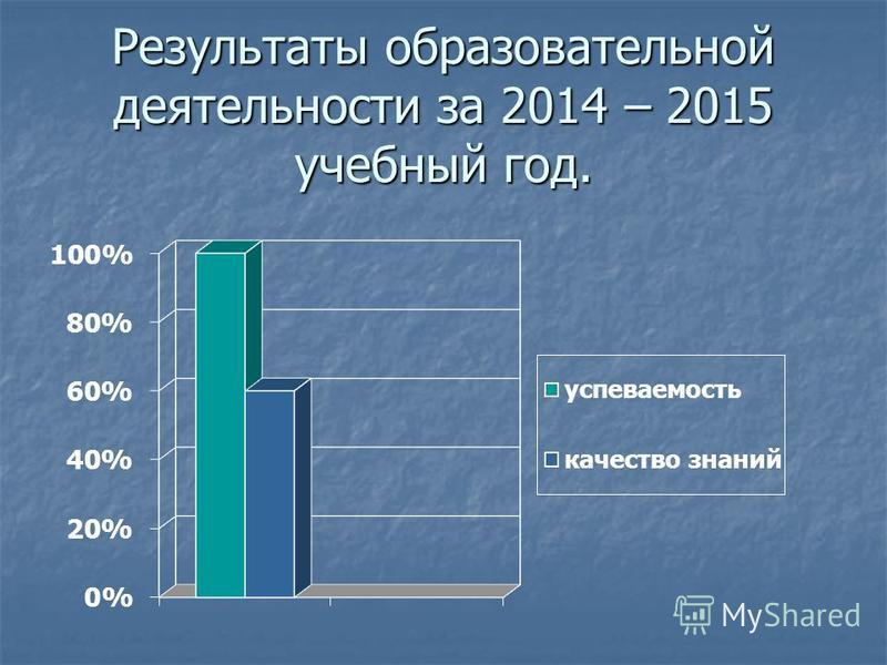 Результаты образовательной деятельности за 2014 – 2015 учебный год.