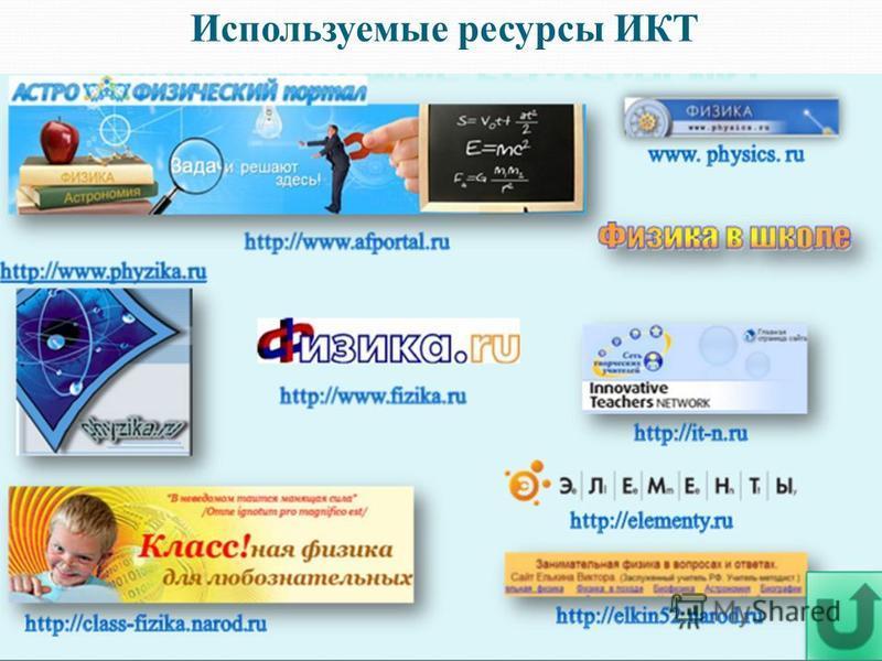 Используемые ресурсы ИКТ