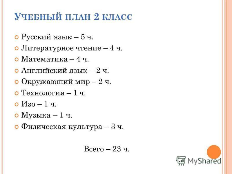 У ЧЕБНЫЙ ПЛАН 2 КЛАСС Русский язык – 5 ч. Литературное чтение – 4 ч. Математика – 4 ч. Английский язык – 2 ч. Окружающий мир – 2 ч. Технология – 1 ч. Изо – 1 ч. Музыка – 1 ч. Физическая культура – 3 ч. Всего – 23 ч.
